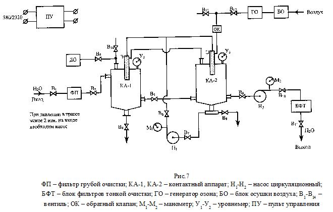 генератор озона и блок